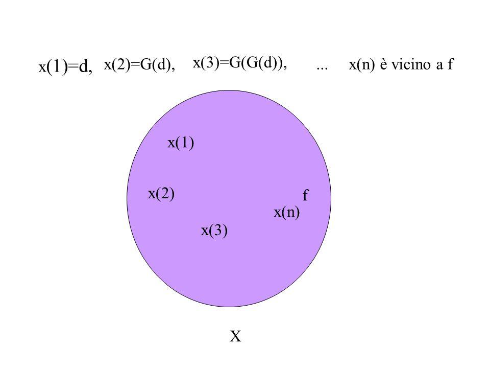 x (1)=d, x(2)=G(d), x(3)=G(G(d)),...x(n) è vicino a f X x(1) x(2) x(3) x(n) f