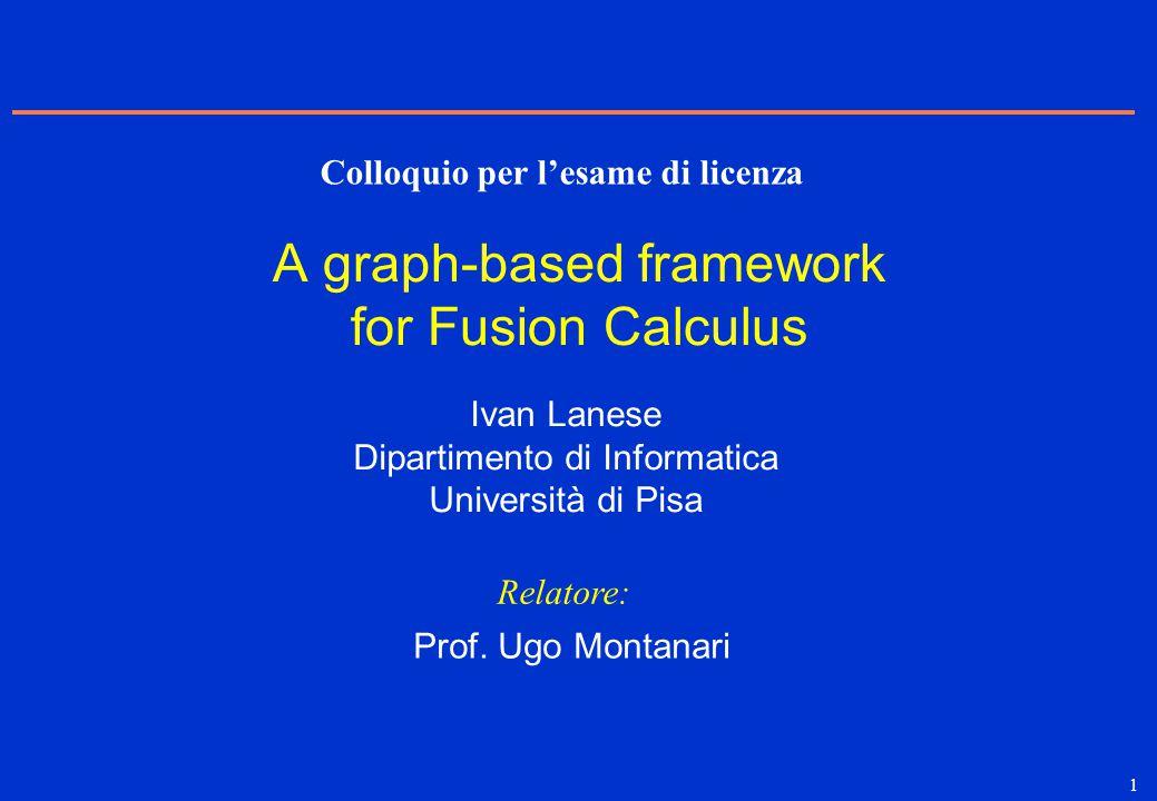1 Ivan Lanese Dipartimento di Informatica Università di Pisa Prof. Ugo Montanari A graph-based framework for Fusion Calculus Relatore: Colloquio per l