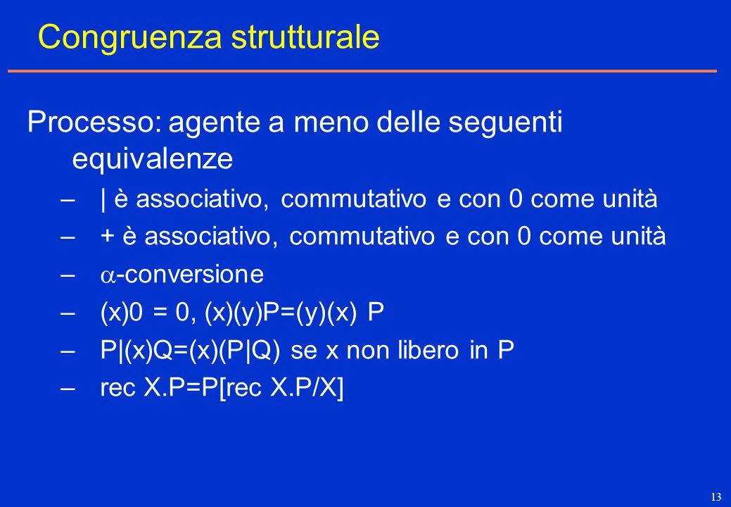 13 Congruenza strutturale Processo: agente a meno delle seguenti equivalenze –| è associativo, commutativo e con 0 come unità –+ è associativo, commut