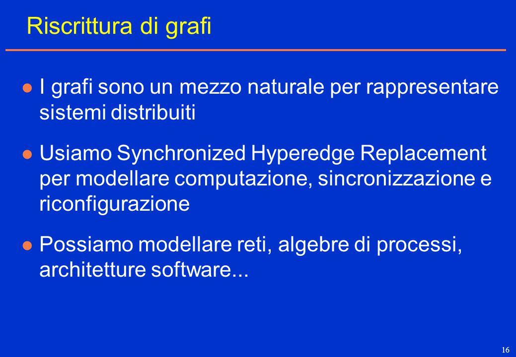 16 Riscrittura di grafi I grafi sono un mezzo naturale per rappresentare sistemi distribuiti Usiamo Synchronized Hyperedge Replacement per modellare c