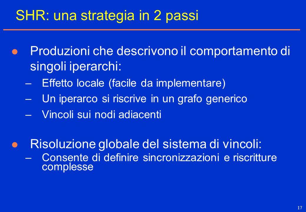 17 SHR: una strategia in 2 passi Produzioni che descrivono il comportamento di singoli iperarchi: –Effetto locale (facile da implementare) –Un iperarc