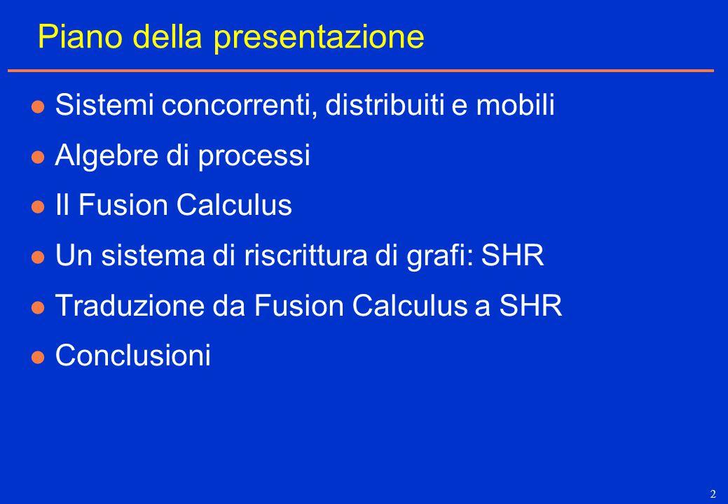 2 Piano della presentazione Sistemi concorrenti, distribuiti e mobili Algebre di processi Il Fusion Calculus Un sistema di riscrittura di grafi: SHR T