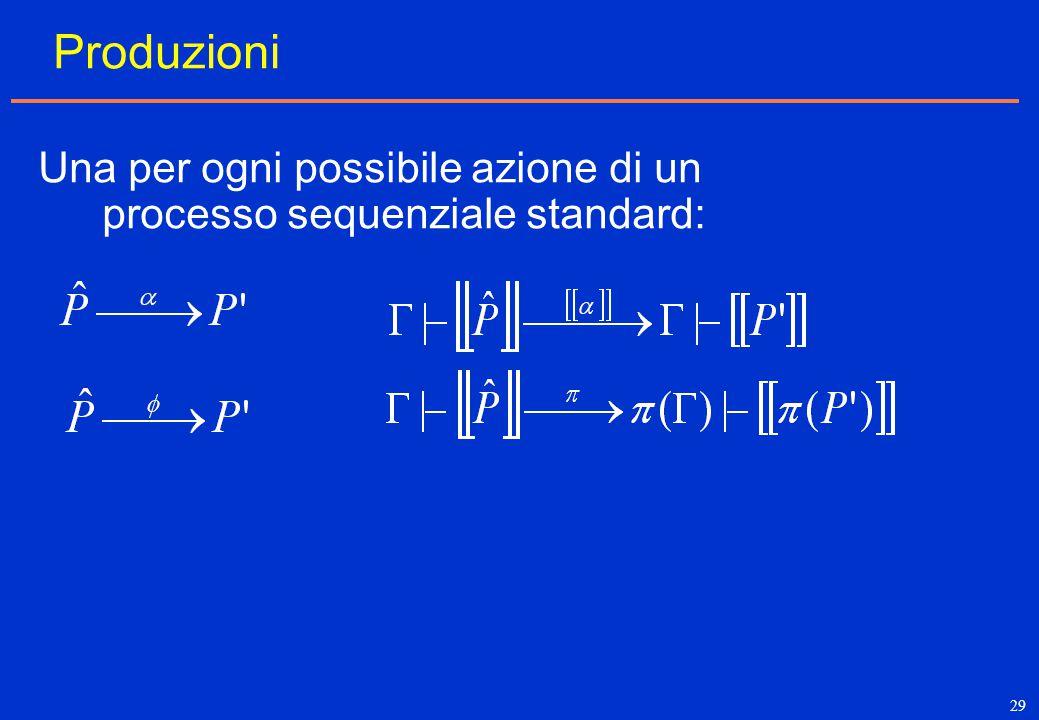 29 Produzioni Una per ogni possibile azione di un processo sequenziale standard: