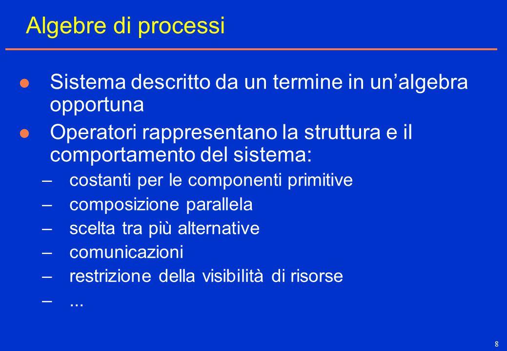 8 Algebre di processi Sistema descritto da un termine in un'algebra opportuna Operatori rappresentano la struttura e il comportamento del sistema: –co