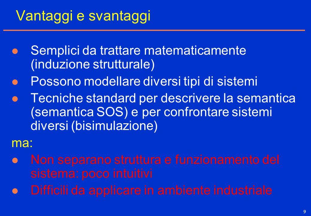 9 Vantaggi e svantaggi Semplici da trattare matematicamente (induzione strutturale) Possono modellare diversi tipi di sistemi Tecniche standard per de