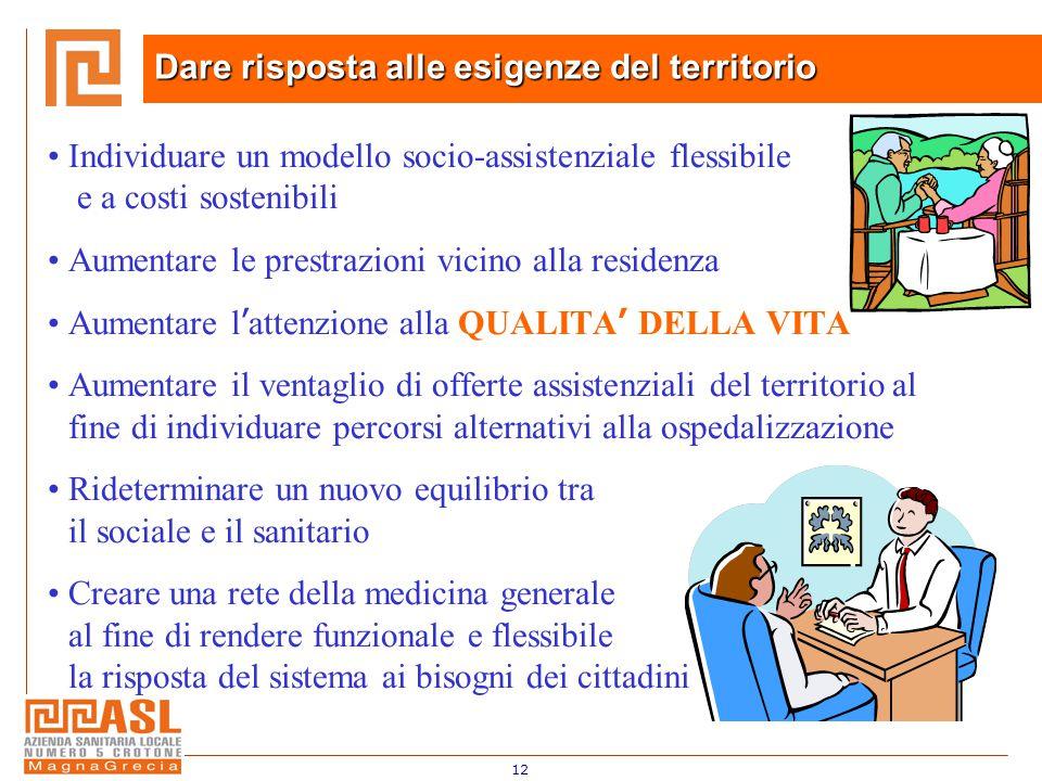 12 Dare risposta alle esigenze del territorio Individuare un modello socio-assistenziale flessibile e a costi sostenibili Aumentare le prestrazioni vi
