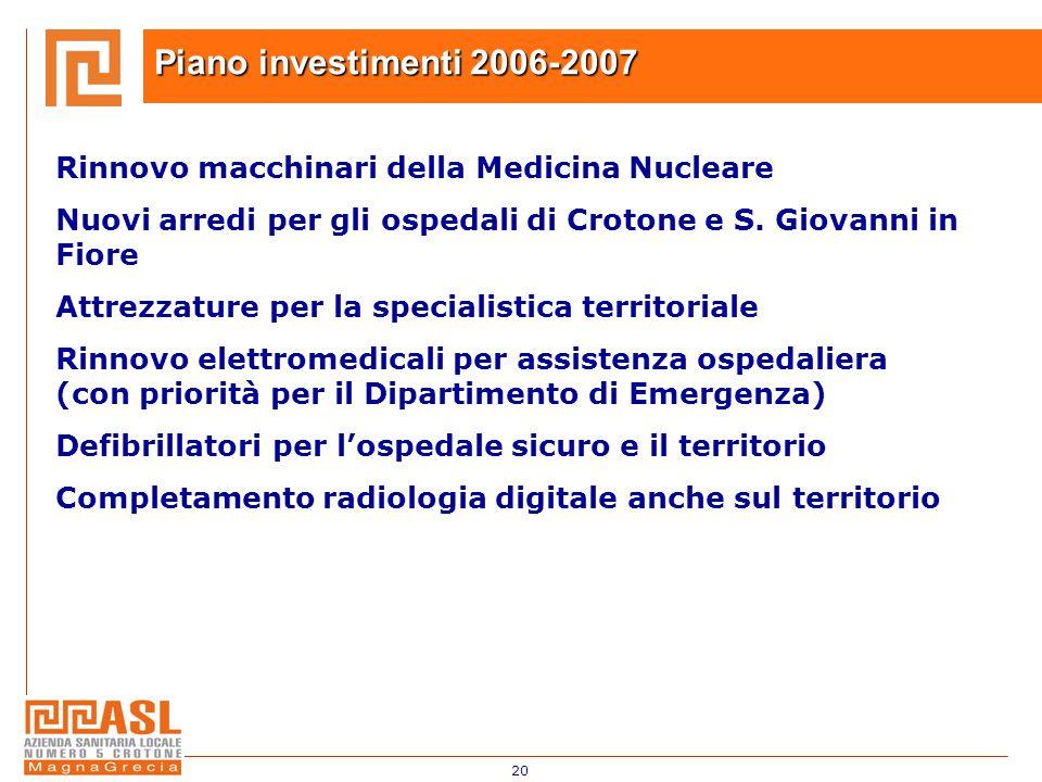 20 Piano investimenti 2006-2007 Rinnovo macchinari della Medicina Nucleare Nuovi arredi per gli ospedali di Crotone e S. Giovanni in Fiore Attrezzatur