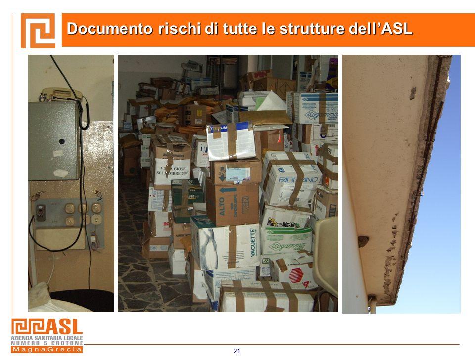 21 Documento rischi di tutte le strutture dell'ASL