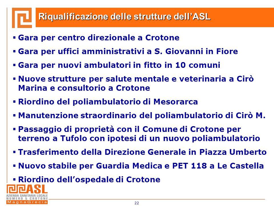 22  Gara per centro direzionale a Crotone  Gara per uffici amministrativi a S. Giovanni in Fiore  Gara per nuovi ambulatori in fitto in 10 comuni 