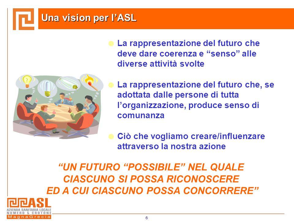 6 UN FUTURO POSSIBILE NEL QUALE CIASCUNO SI POSSA RICONOSCERE ED A CUI CIASCUNO POSSA CONCORRERE  La rappresentazione del futuro che deve dare coerenza e senso alle diverse attività svolte  La rappresentazione del futuro che, se adottata dalle persone di tutta l'organizzazione, produce senso di comunanza  Ciò che vogliamo creare/influenzare attraverso la nostra azione Una vision per l'ASL