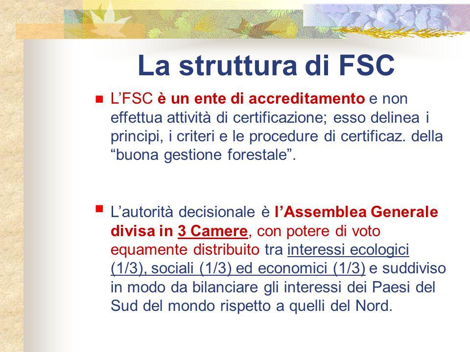 La struttura di FSC L'FSC è un ente di accreditamento e non effettua attività di certificazione; esso delinea i principi, i criteri e le procedure di