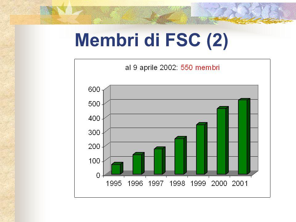 Membri di FSC (2)