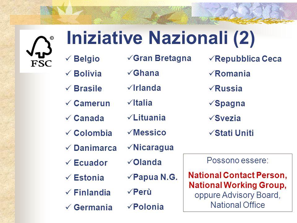 Iniziative Nazionali (2) Belgio Bolivia Brasile Camerun Canada Colombia Danimarca Ecuador Estonia Finlandia Germania Gran Bretagna Ghana Irlanda Itali