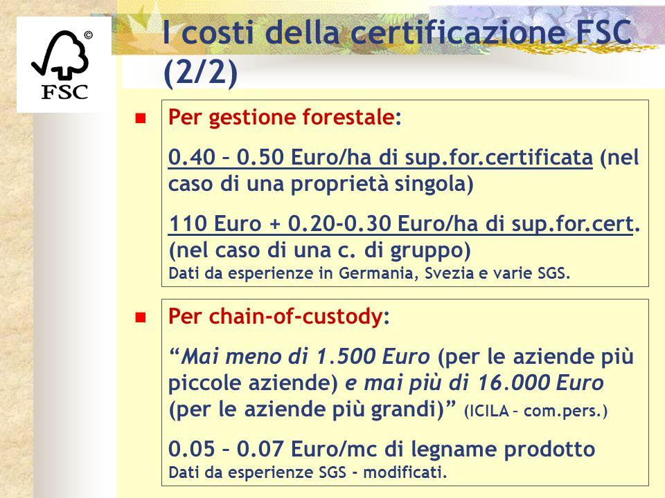 I costi della certificazione FSC (2/2) Per gestione forestale: 0.40 – 0.50 Euro/ha di sup.for.certificata (nel caso di una proprietà singola) 110 Euro