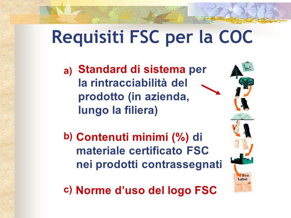 Requisiti FSC per la COC Contenuti minimi (%) di materiale certificato FSC nei prodotti contrassegnati b) Norme d'uso del logo FSC c) Standard di sist