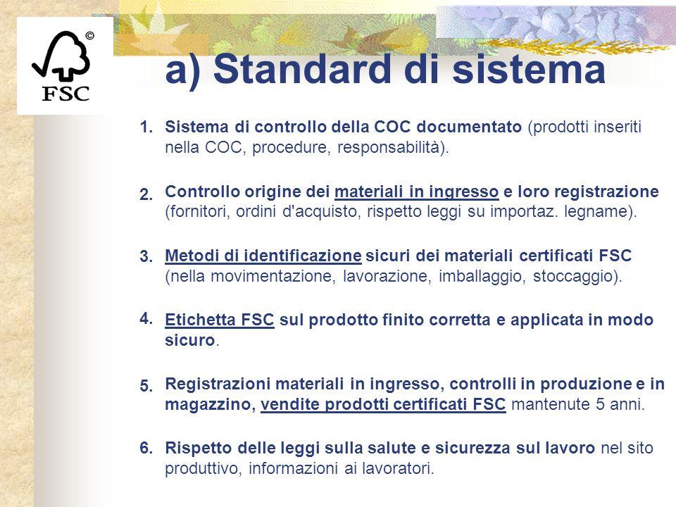 a) Standard di sistema Sistema di controllo della COC documentato (prodotti inseriti nella COC, procedure, responsabilità). Controllo origine dei mate