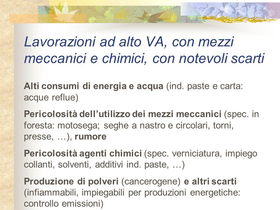 I costi della certificazione FSC (2/2) Per gestione forestale: 0.40 – 0.50 Euro/ha di sup.for.certificata (nel caso di una proprietà singola) 110 Euro + 0.20-0.30 Euro/ha di sup.for.cert.