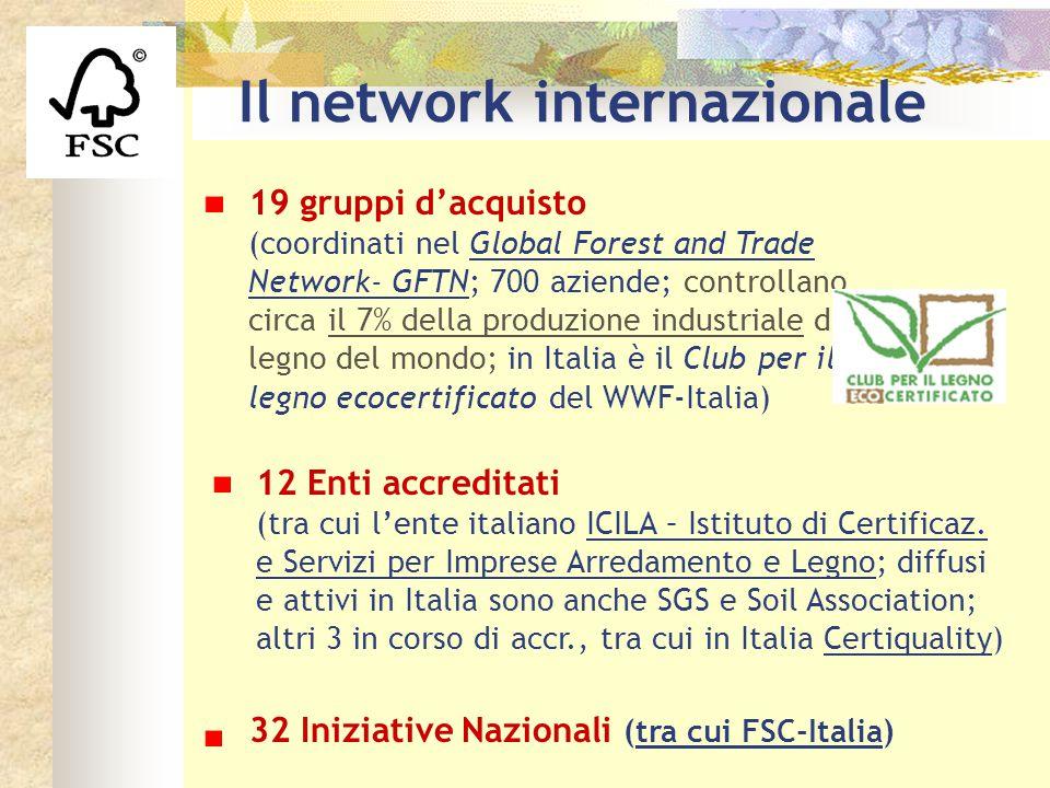Il network internazionale 19 gruppi d'acquisto (coordinati nel Global Forest and Trade Network- GFTN; 700 aziende; controllano circa il 7% della produ