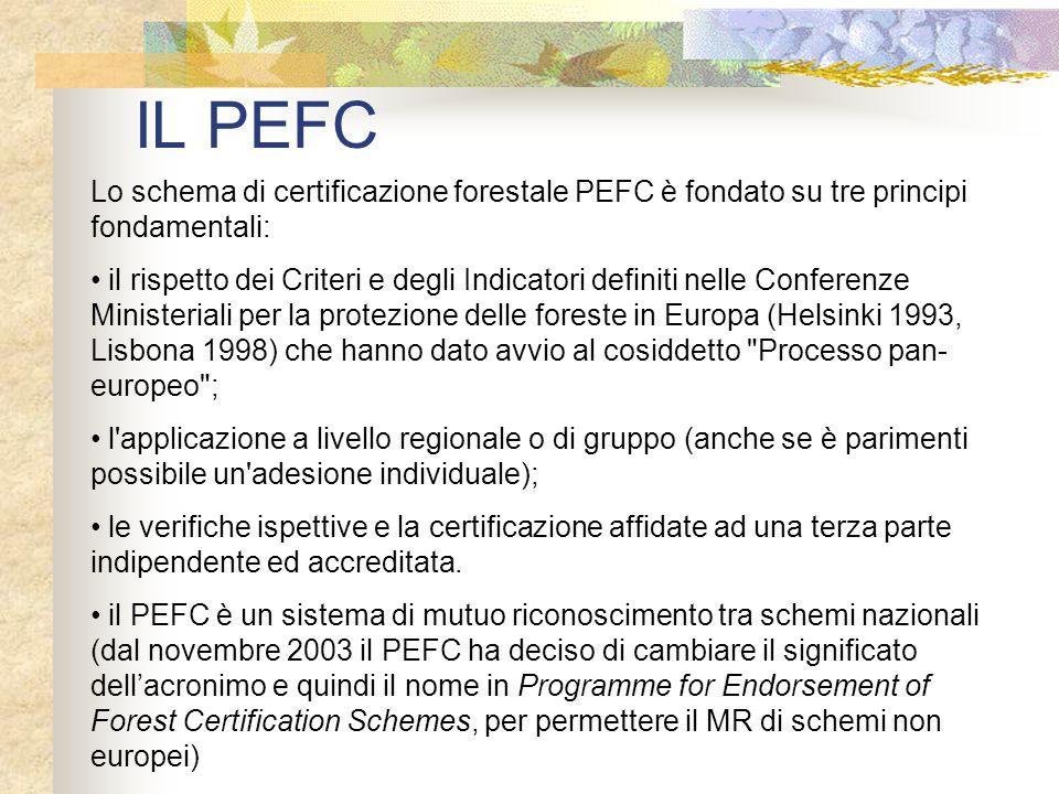 IL PEFC Lo schema di certificazione forestale PEFC è fondato su tre principi fondamentali: il rispetto dei Criteri e degli Indicatori definiti nelle C