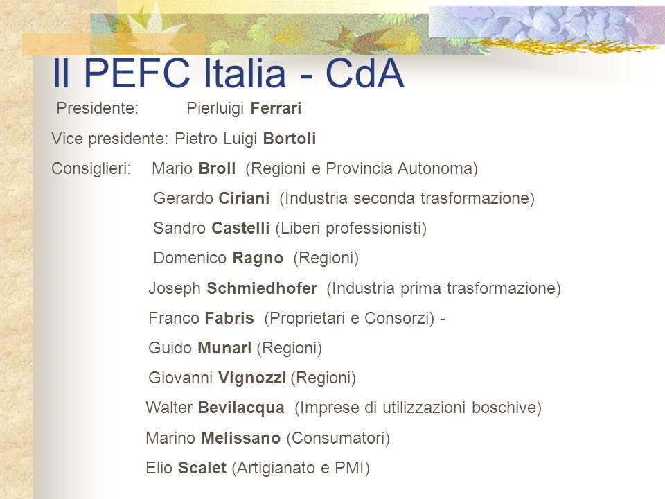 Il PEFC Italia - CdA Presidente: Pierluigi Ferrari Vice presidente: Pietro Luigi Bortoli Consiglieri: Mario Broll (Regioni e Provincia Autonoma) Gerar