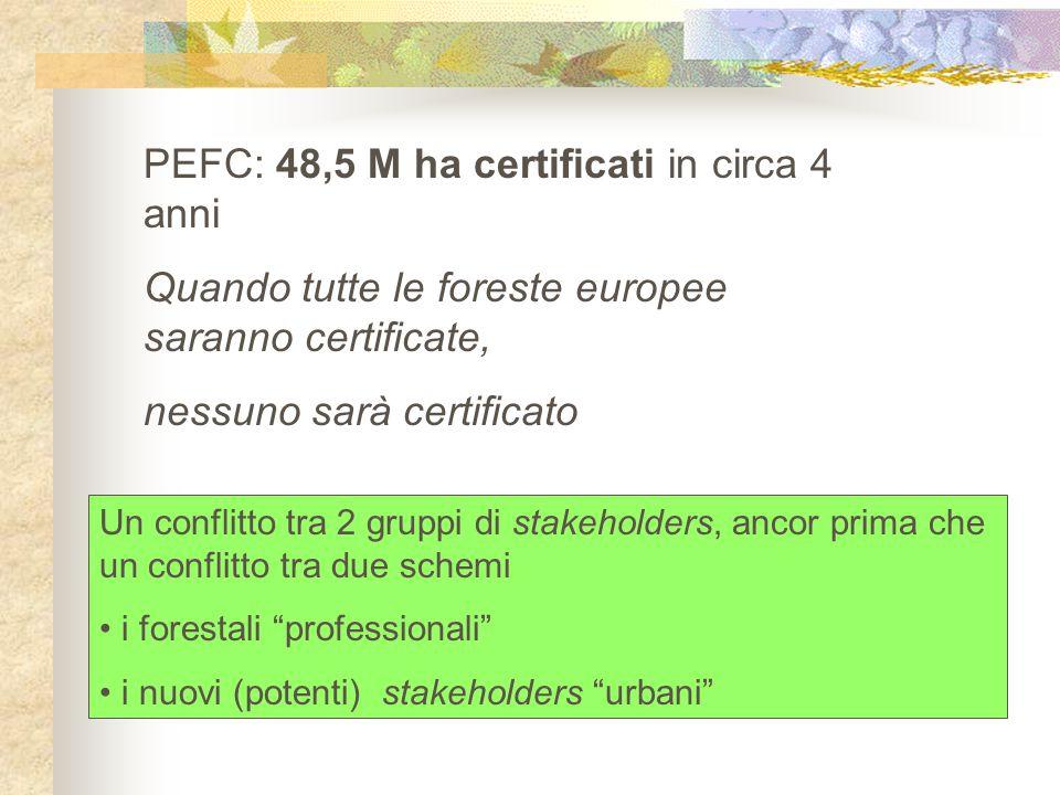 """Un conflitto tra 2 gruppi di stakeholders, ancor prima che un conflitto tra due schemi i forestali """"professionali"""" i nuovi (potenti) stakeholders """"urb"""