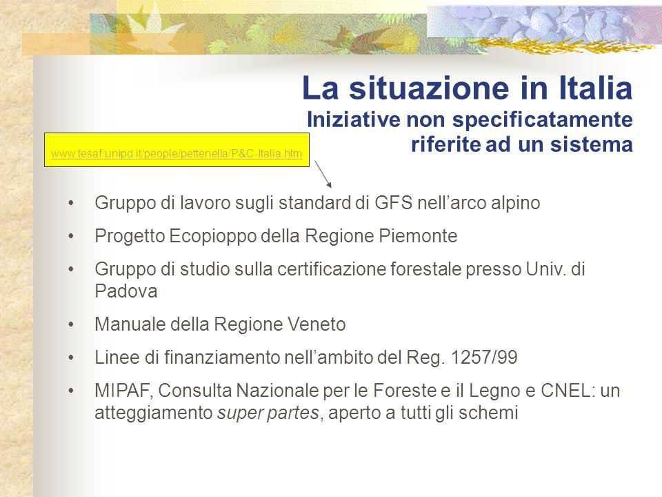 Gruppo di lavoro sugli standard di GFS nell'arco alpino Progetto Ecopioppo della Regione Piemonte Gruppo di studio sulla certificazione forestale pres