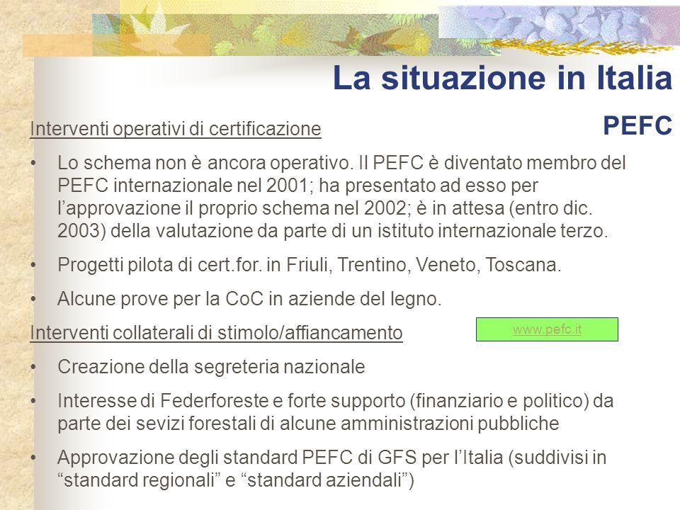La situazione in Italia PEFC Interventi operativi di certificazione Lo schema non è ancora operativo. Il PEFC è diventato membro del PEFC internaziona