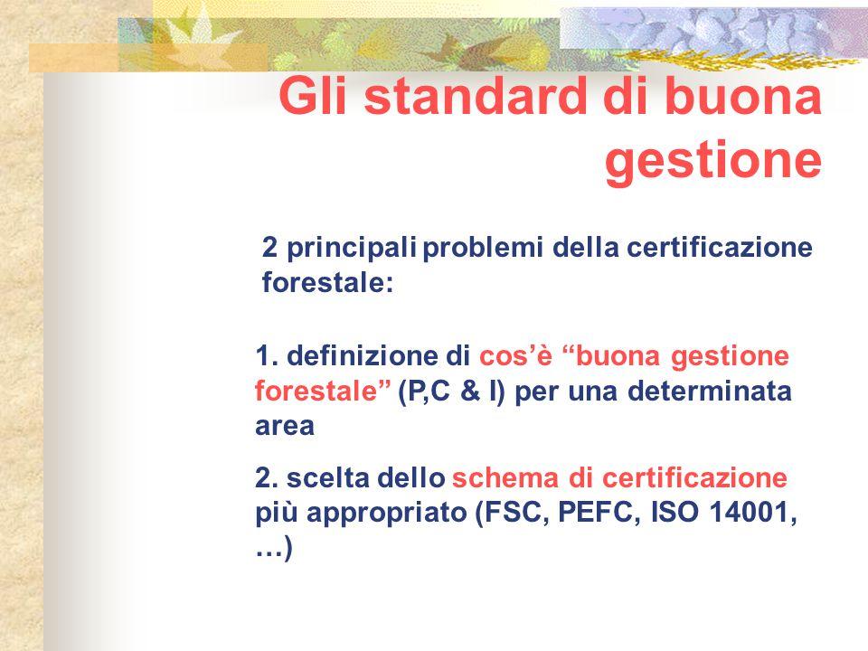 """Gli standard di buona gestione 1. definizione di cos'è """"buona gestione forestale"""" (P,C & I) per una determinata area 2. scelta dello schema di certifi"""