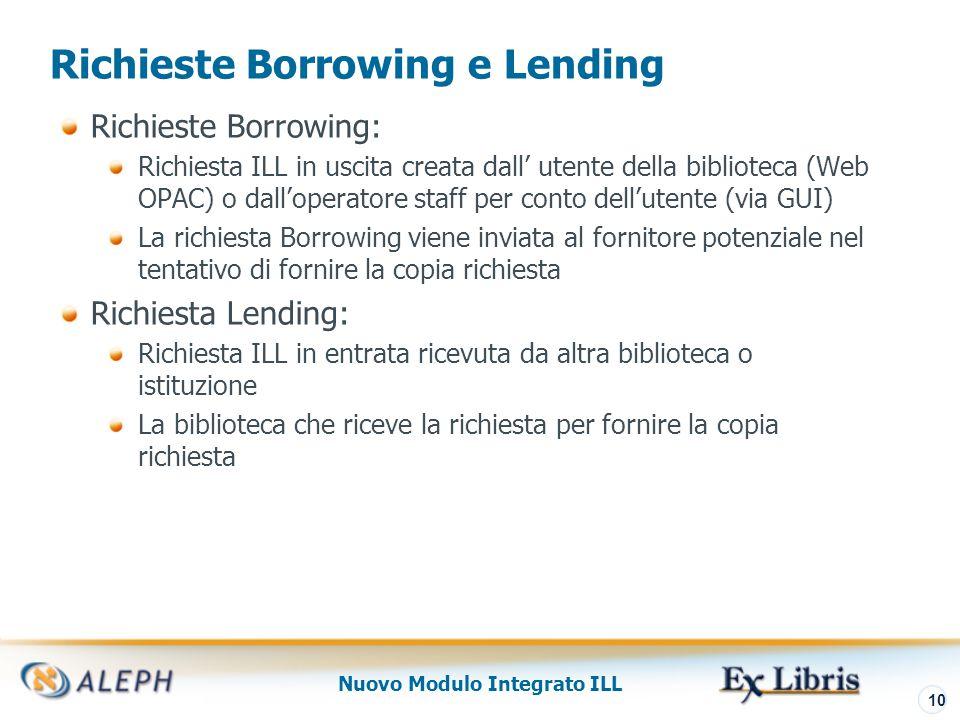 Nuovo Modulo Integrato ILL 11 Agenda Nuovo Concetto ILL Partners Utenti Staff ILL Utenti Processi Mediati/Non- Mediati
