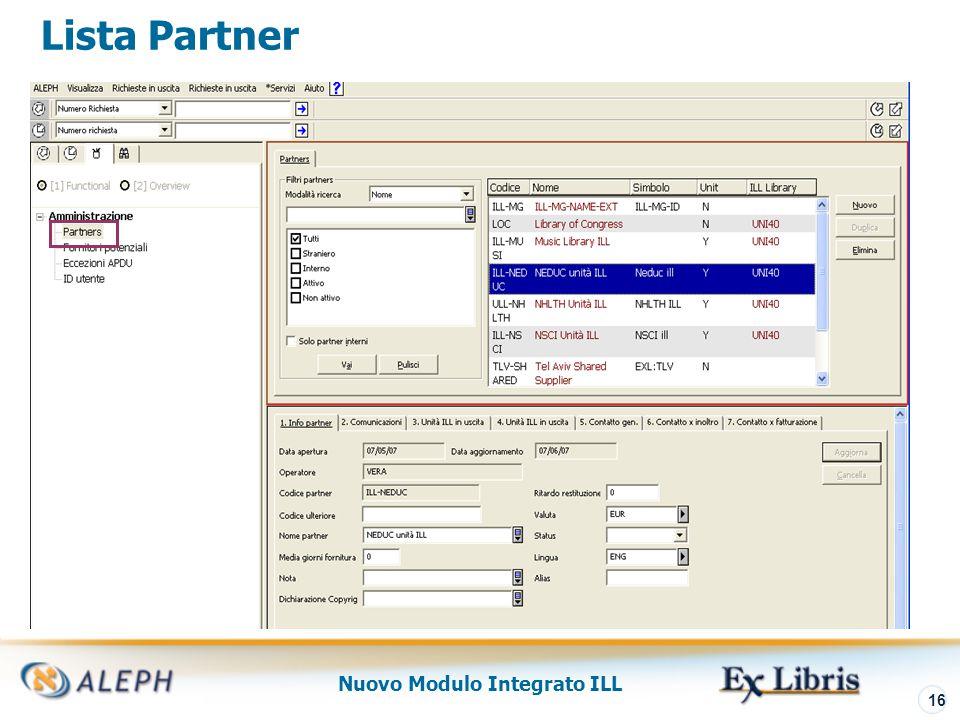 Nuovo Modulo Integrato ILL 17 Unità ILL – Dettagli Comunicazioni