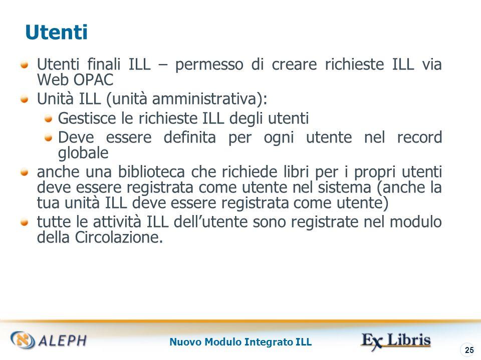 Nuovo Modulo Integrato ILL 26 Record Utente Globale – Informazioni ILL