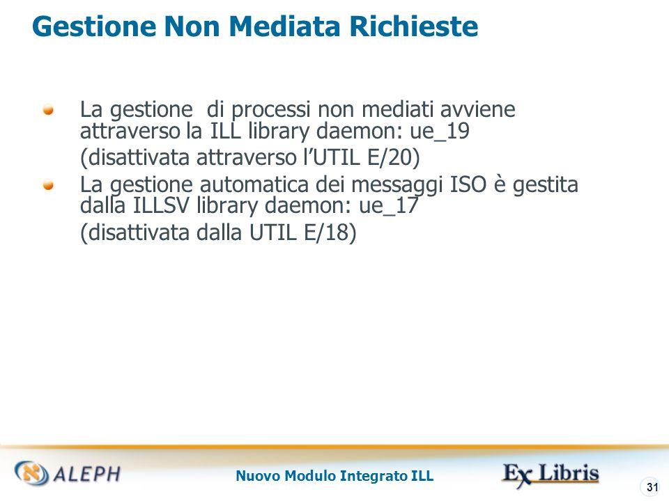 Nuovo Modulo Integrato ILL 32 Gestione Non Mediata Richieste Configurazione della modalità non-mediata per le tue unità ILL: Nel server, library ILL, attivare util E/19