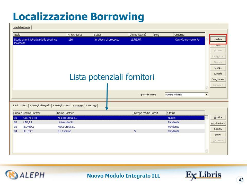 Nuovo Modulo Integrato ILL 43 Localizzazione Borrowing - Step I Cosa succede veramente quando si esegue l'operazione localizza?.