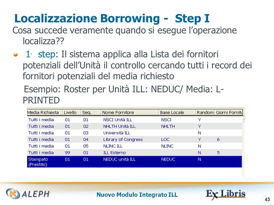 Nuovo Modulo Integrato ILL 44 Localizzazione Borrowing – Step II 2.