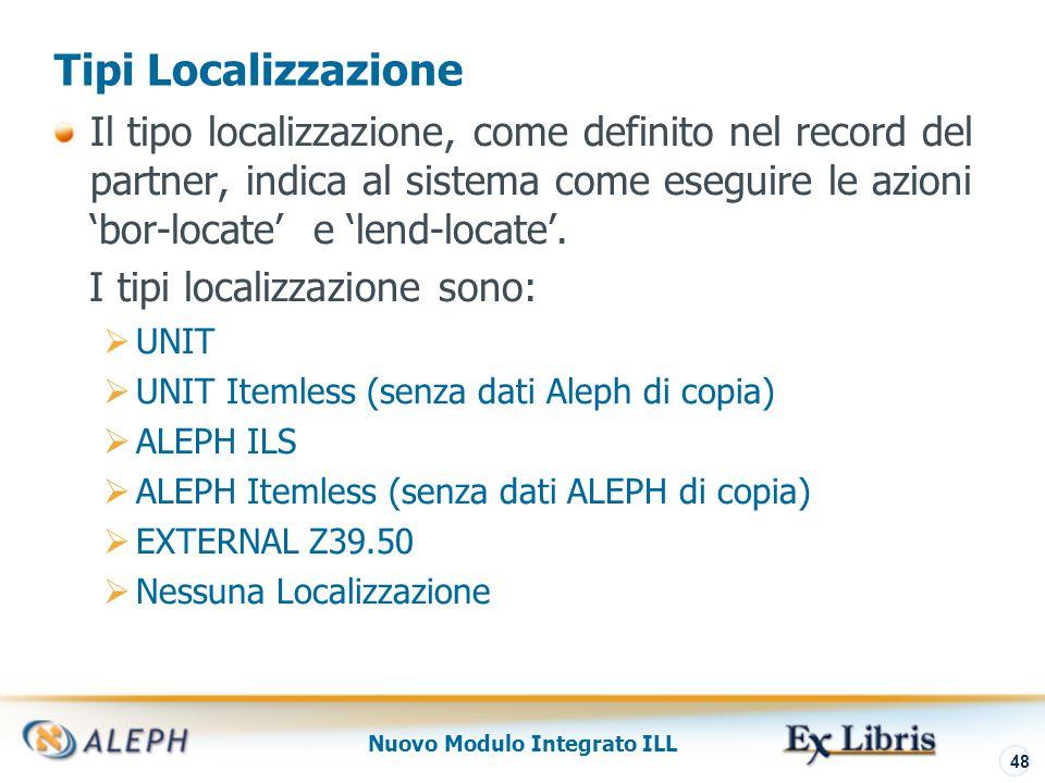 Nuovo Modulo Integrato ILL 49 Tipo Localizzazione: UNIT Il partner è una delle unità ILL del sistema.