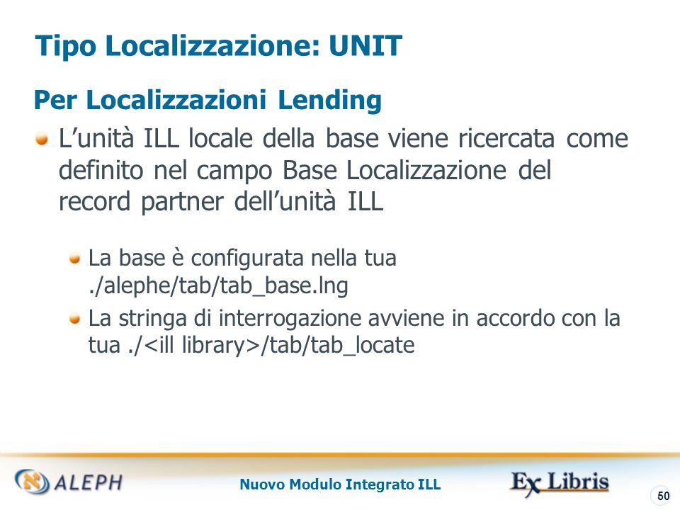 Nuovo Modulo Integrato ILL 51 Tipo Localizzazione: UNIT - Itemless Unità ILL senza dati di copia – simile al tipo appena visto, ma senza dati di posseduto nel formato ALEPH.