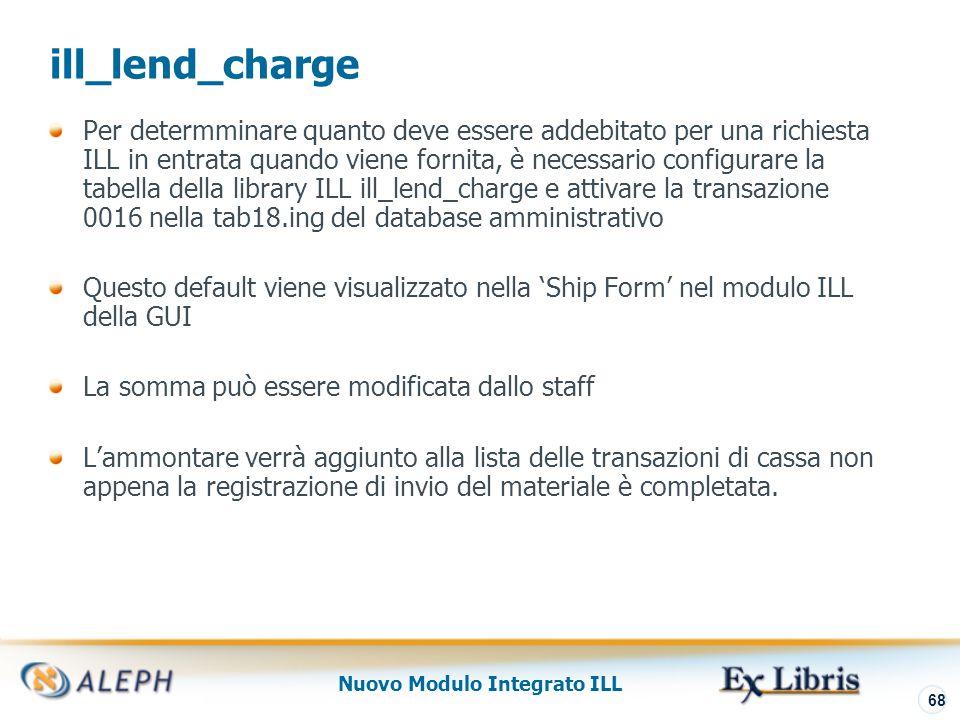Nuovo Modulo Integrato ILL 69 Lending – Addebito all'Utente Costo fornitura Transazioni Cassa - 0016