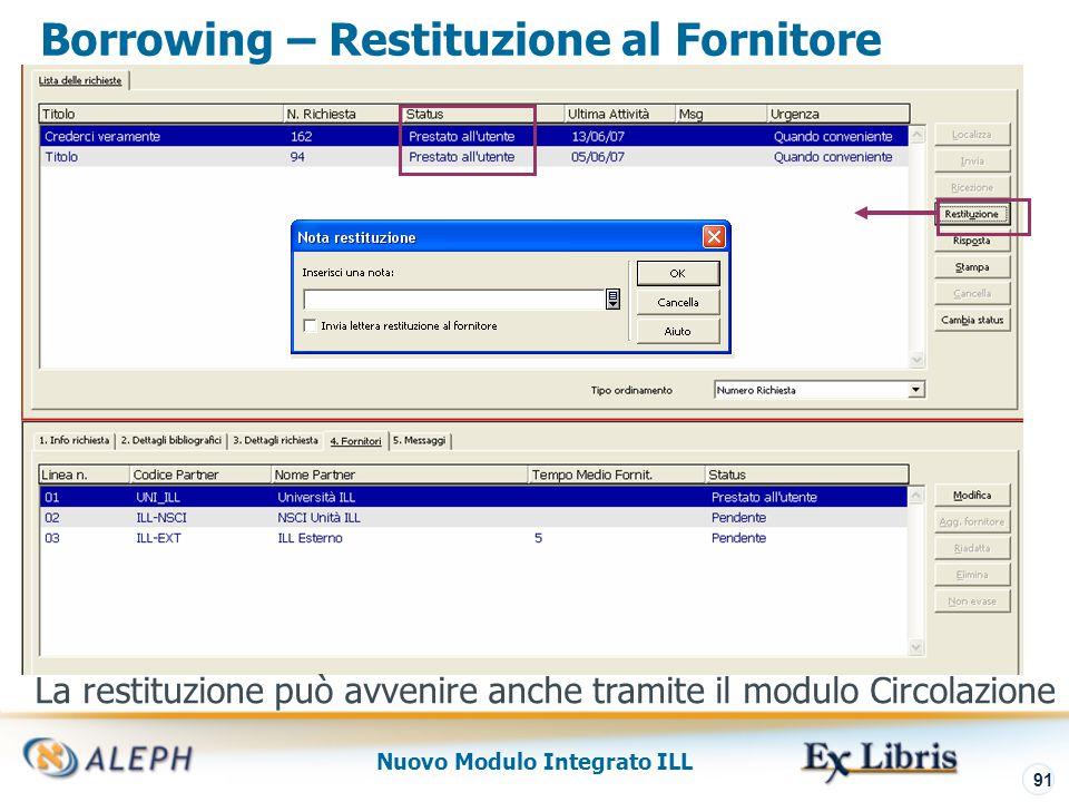 Nuovo Modulo Integrato ILL 92 Borrowing – Restituzione al Fornitore