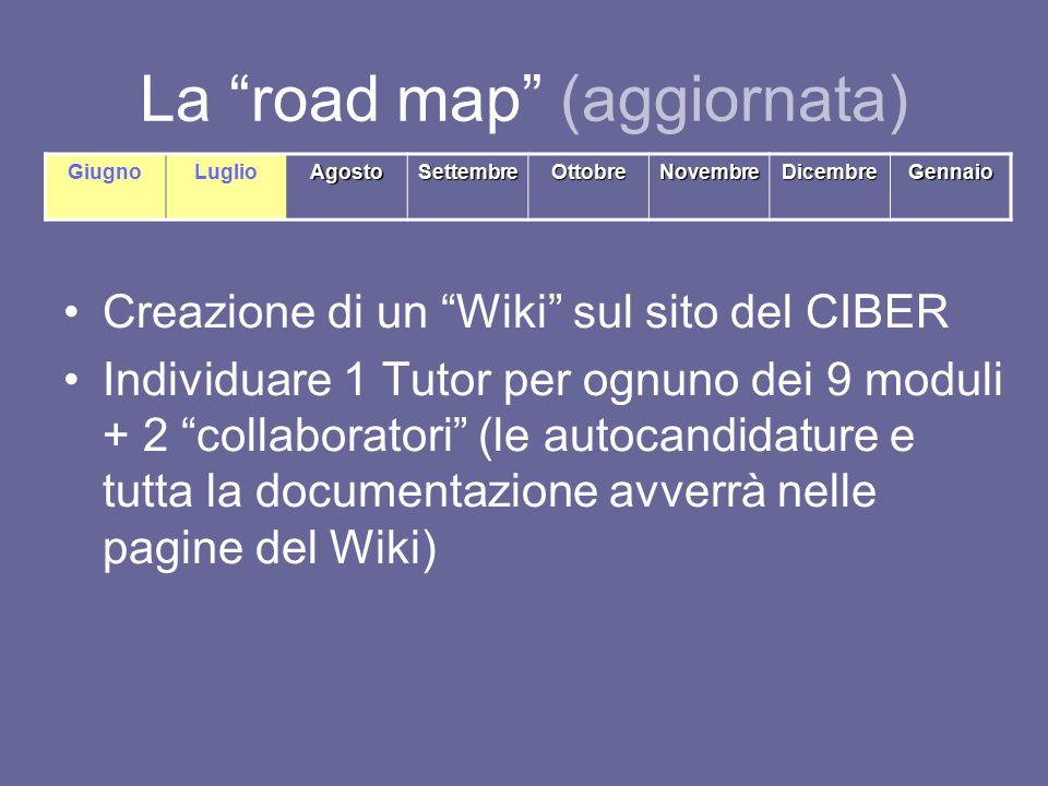 La road map (aggiornata) Creazione di un Wiki sul sito del CIBER Individuare 1 Tutor per ognuno dei 9 moduli + 2 collaboratori (le autocandidature e tutta la documentazione avverrà nelle pagine del Wiki) GiugnoLuglioAgostoSettembreOttobreNovembreDicembreGennaio