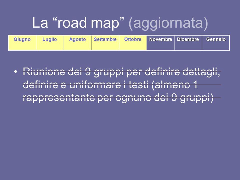 La road map (aggiornata) Riunione dei 9 gruppi per definire dettagli, definire e uniformare i testi (almeno 1 rappresentante per ognuno dei 9 gruppi) GiugnoLuglioAgostoSettembreOttobreNovembreDicembreGennaio