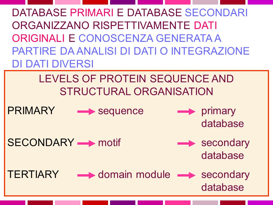 LEVELS OF PROTEIN SEQUENCE AND STRUCTURAL ORGANISATION PRIMARY sequence primary database SECONDARY motif secondary database TERTIARY domain module sec
