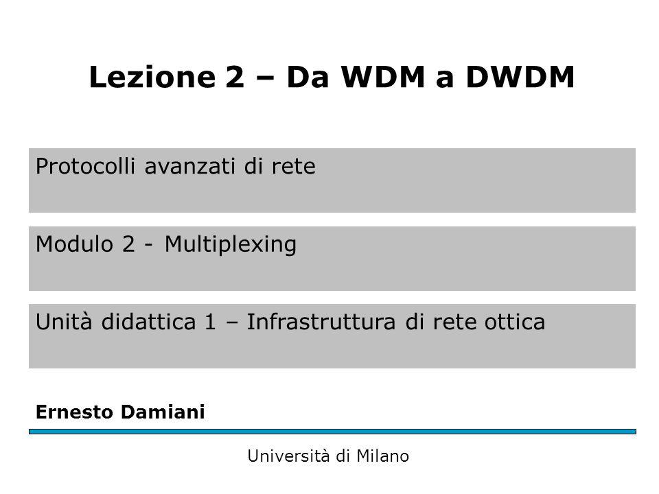 DA WDM a DWDM (1) L'evoluzione dei sistemi WDM ha permesso di aumentare il numero di canali presenti su una singola fibra, grazie alla riduzione dello spacing tra canali Lo standard corrente viene definito DWDM (Dense WDM) proprio a causa della riduzione dello spacing tra canali