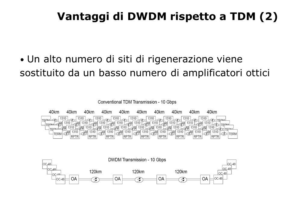 Vantaggi di DWDM rispetto a TDM (2) Un alto numero di siti di rigenerazione viene sostituito da un basso numero di amplificatori ottici