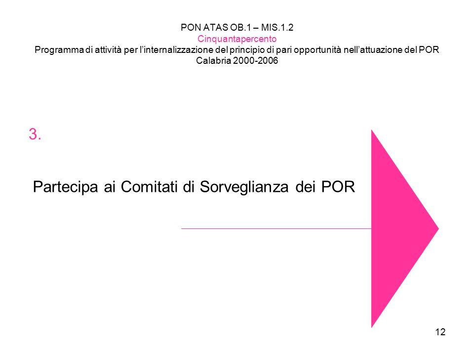 12 PON ATAS OB.1 – MIS.1.2 Cinquantapercento Programma di attività per l'internalizzazione del principio di pari opportunità nell'attuazione del POR Calabria 2000-2006 3.