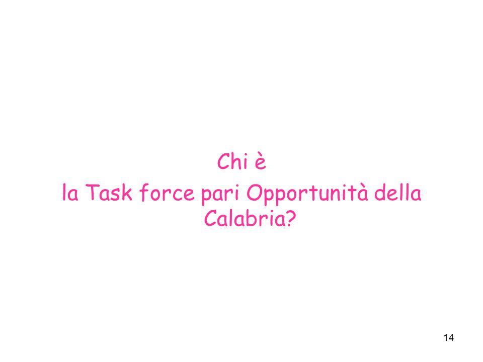 14 Chi è la Task force pari Opportunità della Calabria?