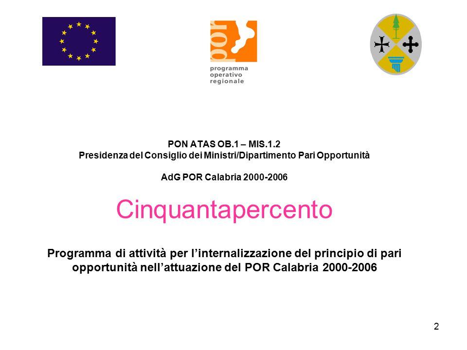 13 PON ATAS OB.1 – MIS.1.2 Cinquantapercento Programma di attività per l'internalizzazione del principio di pari opportunità nell'attuazione del POR Calabria 2000-2006 In stretto raccordo con il DPO, la Task Force in occasione dei Comitati di sorveglianza: Prepara i documenti di supporto Redige i verbali di sintesi Presenzia ai tavoli dei Comitati