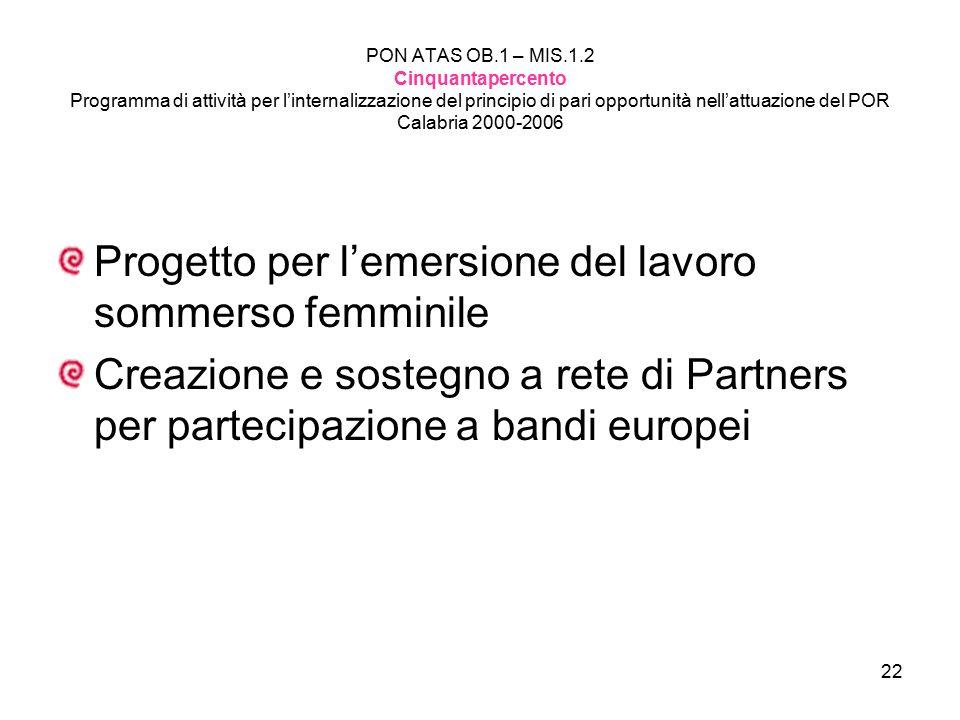 22 PON ATAS OB.1 – MIS.1.2 Cinquantapercento Programma di attività per l'internalizzazione del principio di pari opportunità nell'attuazione del POR Calabria 2000-2006 Progetto per l'emersione del lavoro sommerso femminile Creazione e sostegno a rete di Partners per partecipazione a bandi europei