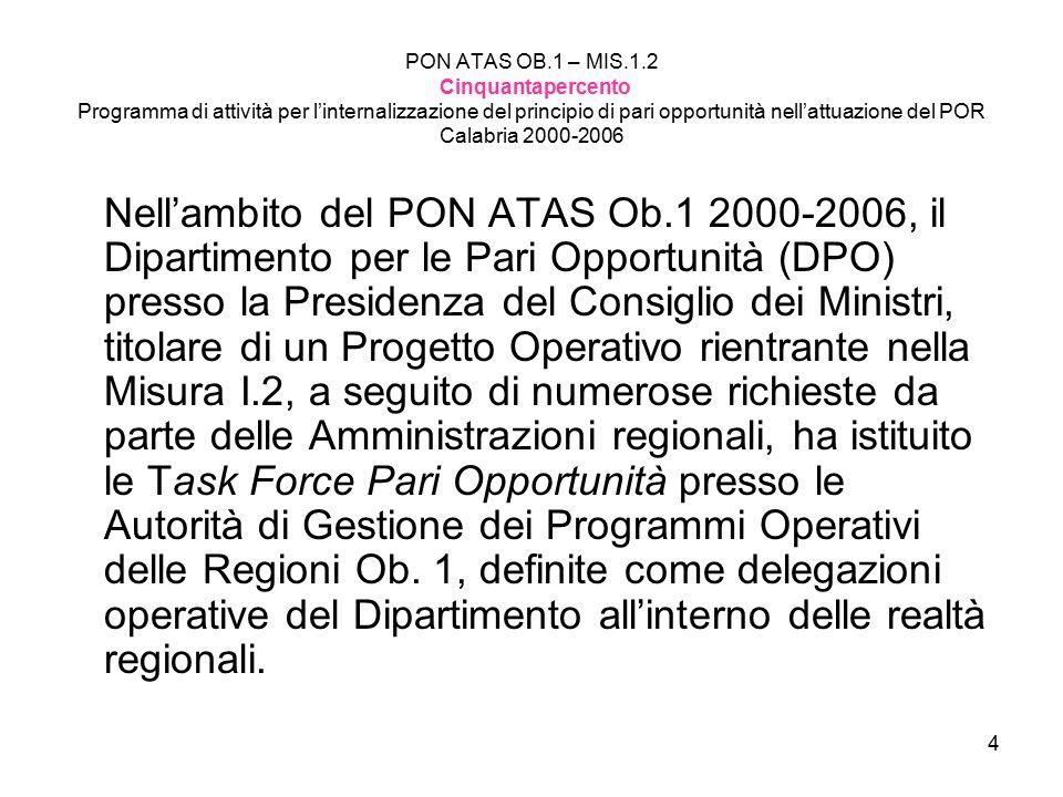 4 PON ATAS OB.1 – MIS.1.2 Cinquantapercento Programma di attività per l'internalizzazione del principio di pari opportunità nell'attuazione del POR Calabria 2000-2006 Nell'ambito del PON ATAS Ob.1 2000-2006, il Dipartimento per le Pari Opportunità (DPO) presso la Presidenza del Consiglio dei Ministri, titolare di un Progetto Operativo rientrante nella Misura I.2, a seguito di numerose richieste da parte delle Amministrazioni regionali, ha istituito le Task Force Pari Opportunità presso le Autorità di Gestione dei Programmi Operativi delle Regioni Ob.