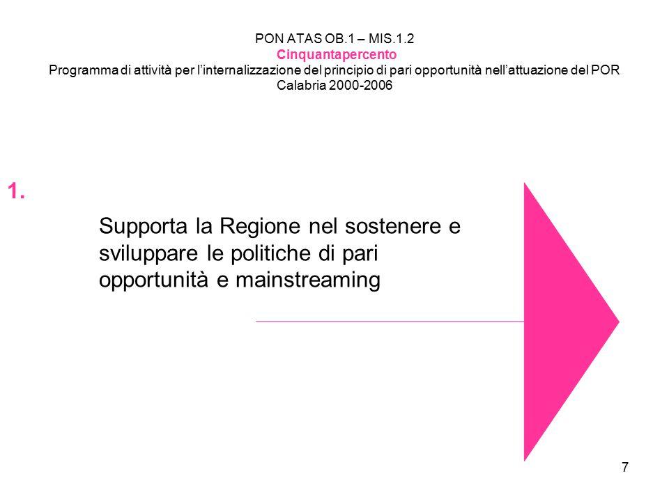 18 PON ATAS OB.1 – MIS.1.2 Cinquantapercento Programma di attività per l'internalizzazione del principio di pari opportunità nell'attuazione del POR Calabria 2000-2006 Monitoraggio qualitativo in chiave di genere Collaborazione nell'attività di supporto e collaborazione per la creazione di un modello/metodo di monitoraggio qualitativo in chiave di genere degli interventi previsti nell'ambito delle programmazioni comunitarie regionali Ob.1