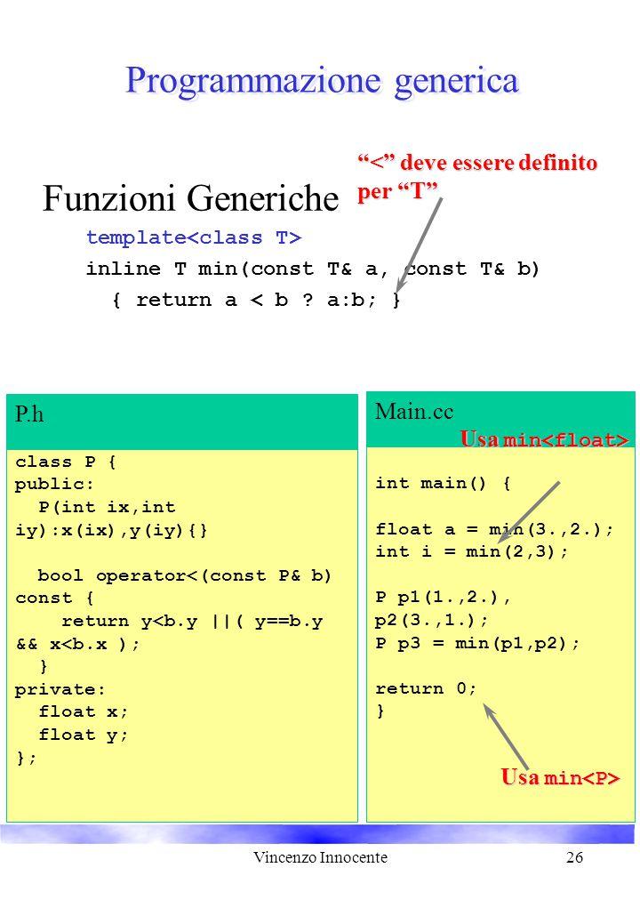 Vincenzo Innocente26 Programmazione generica Funzioni Generiche template inline T min(const T& a, const T& b) { return a < b ? a:b; } class P { public